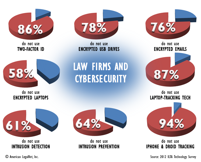infographic_cybersecurity