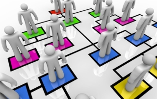 People stand in colored boxes in an organizational chart